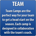 Team Camps